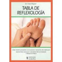 Tabla De Reflexologia