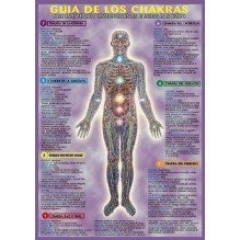 Ficha A-4 Guia De de los Chakras
