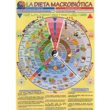 Ficha A-4 la Dieta macrobiótica