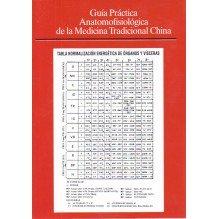 Tríptico Guía Práctica Anatomofisiológica de la Medicina Tradicional China