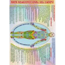 Ficha A4 plastificada Mapa Neuroemocional del Cuerpo. editorial Adhana