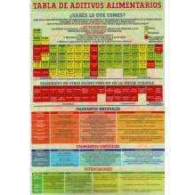 Ficha A4 plastificada Tabla de Aditivos Alimentarios. Editorial Adhana