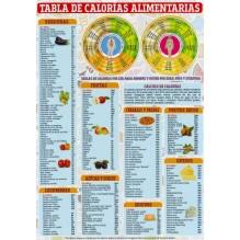 Ficha A4 plastificada Tabla de Calorías Alimentarias. Editorial Adhana