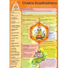 Ficha A-4 2º Chakra Savdhisthana