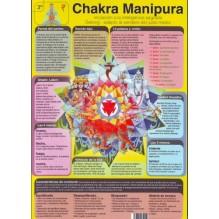 Ficha A-4 3º Chakra Manipura