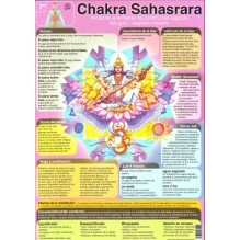 Ficha A-4 Chakra Sahasrara
