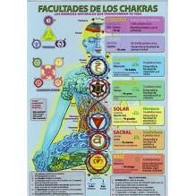 Ficha A-4 Facultades De Los Chakras